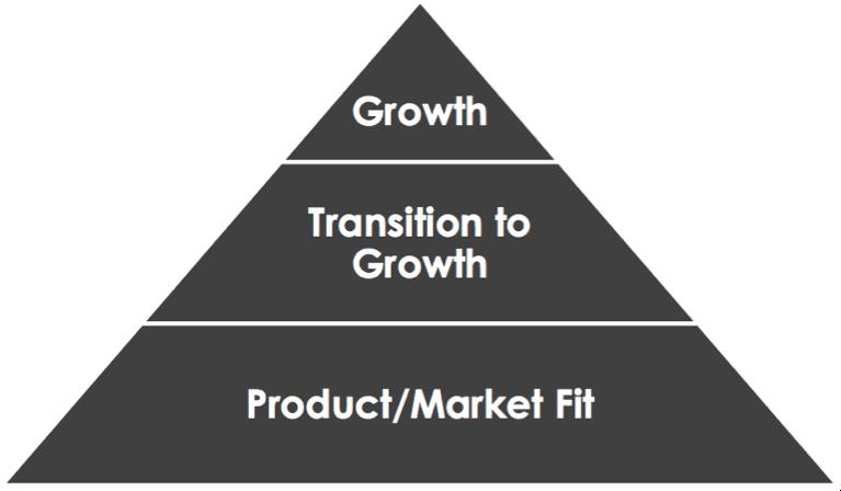 buffer growth hack