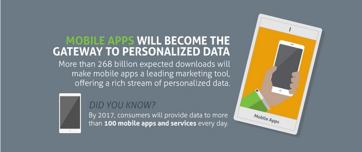Why Personalize Mobile App Referral Campaigns