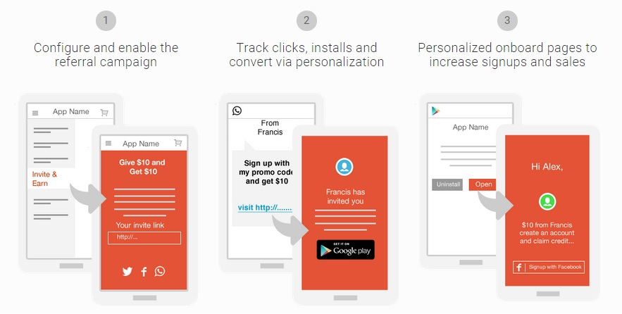 Appvirality Offers Exclusive In-App Referrals