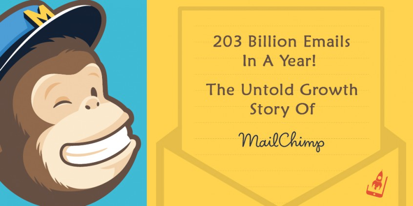 203 Billion Emails In A Year!-The Untold Growth Story Of MailChimp