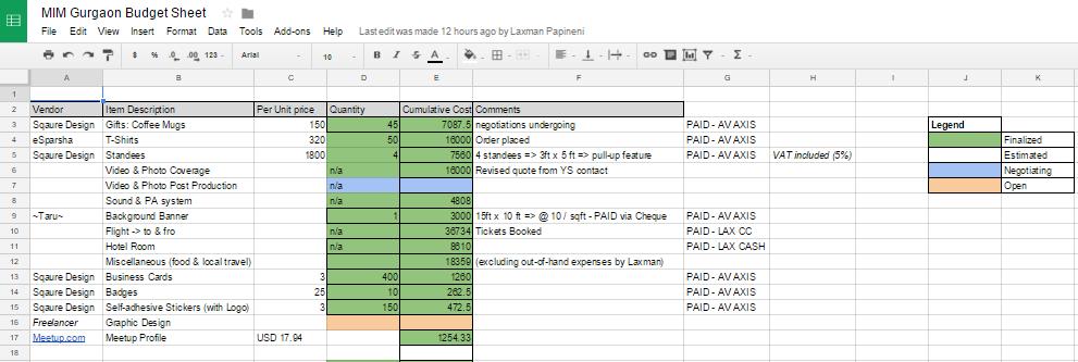 start up expense sheet