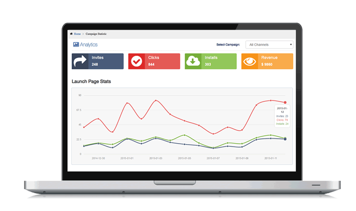 AppVirality Offers Detailed Analytics