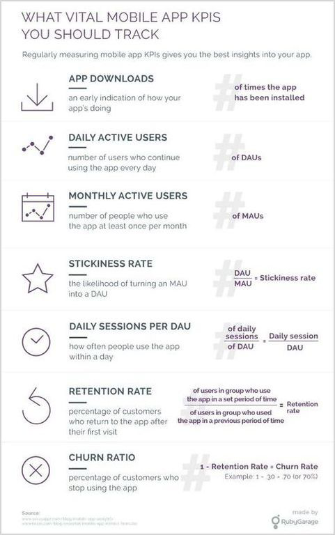 app-marketing-mix-forbes